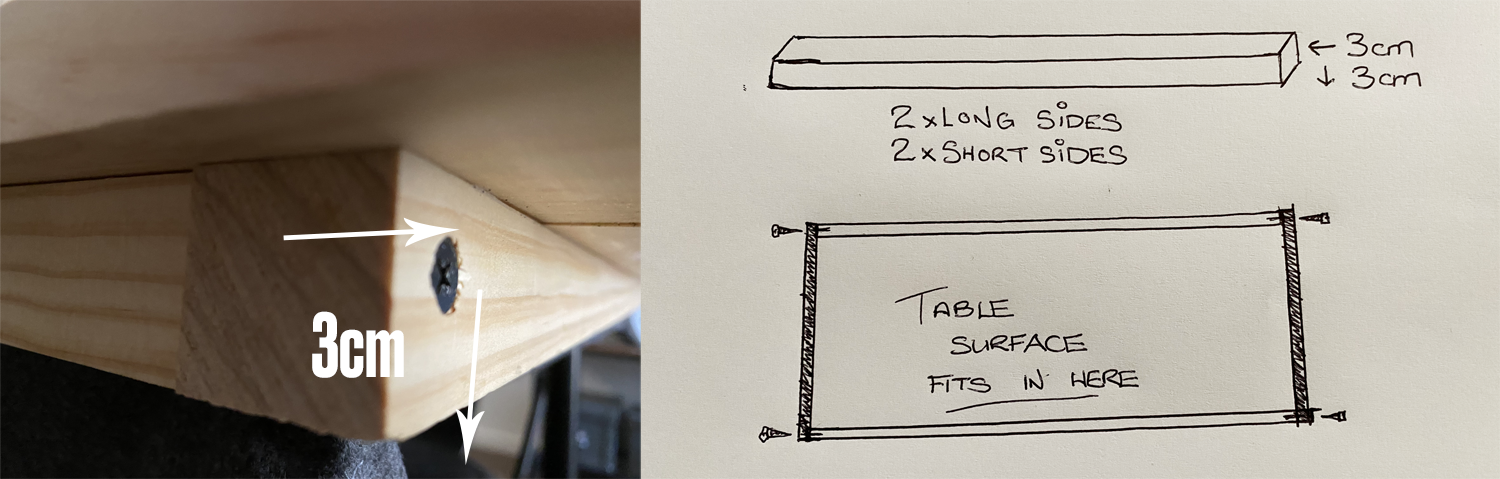 boardgamegran board game table conversion underframe measurements